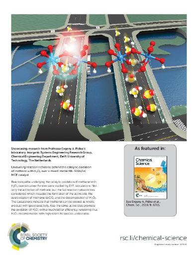 Unraveling reaction networks behind the catalytic oxidation of